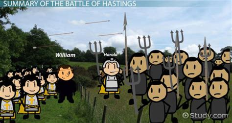 The Battle of Hastings 1066: Summary, Facts & Significance
