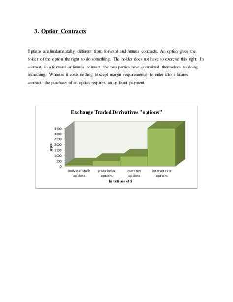 Comparative analysis-of-equity-and-derivative-market