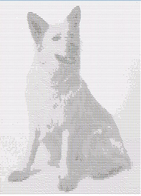 ASCII Art Dogs Gallery made from Text Characters