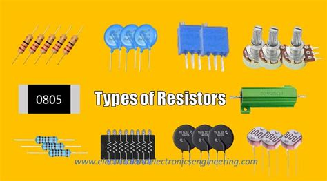 10 Types of Resistors used in Electrical Circuits
