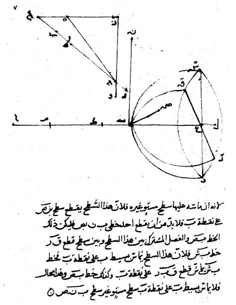 Reproduction of a page of Ibn Sahl's manuscript showing
