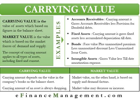Financial Accounting | eFinanceManagement