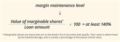 Quick guide to margin trading   DBS Singapore
