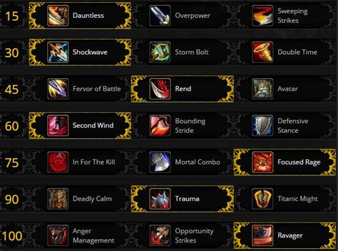 The Warrior Leveling Guide: Crush the Enemy - GotWarcraft