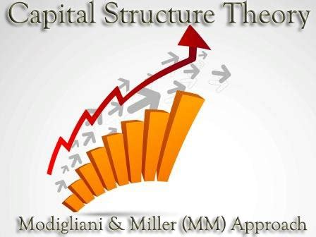 Capital Structure Theory - Modigliani and Miller (MM) Approach