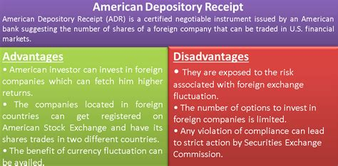 American Depository Receipt (ADR) | Example, Process